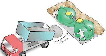 Distancia minima vehiculos para instalar depósito de agua subterraneo