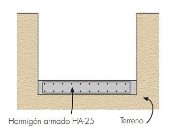 Suelo de hormigon para colocar un deposito de agua bajo tierra subteraneo